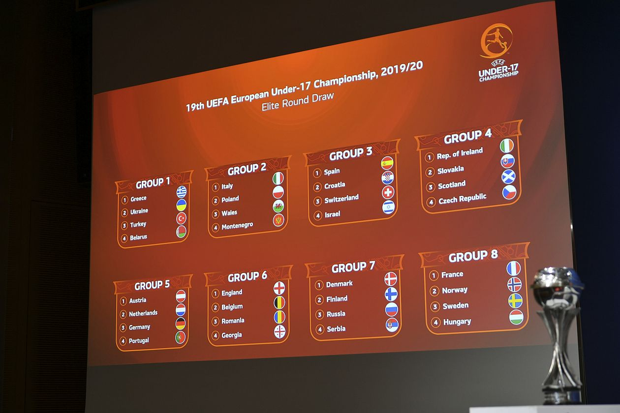 #U17EURO elite and qualifying round  opponents confirmed
