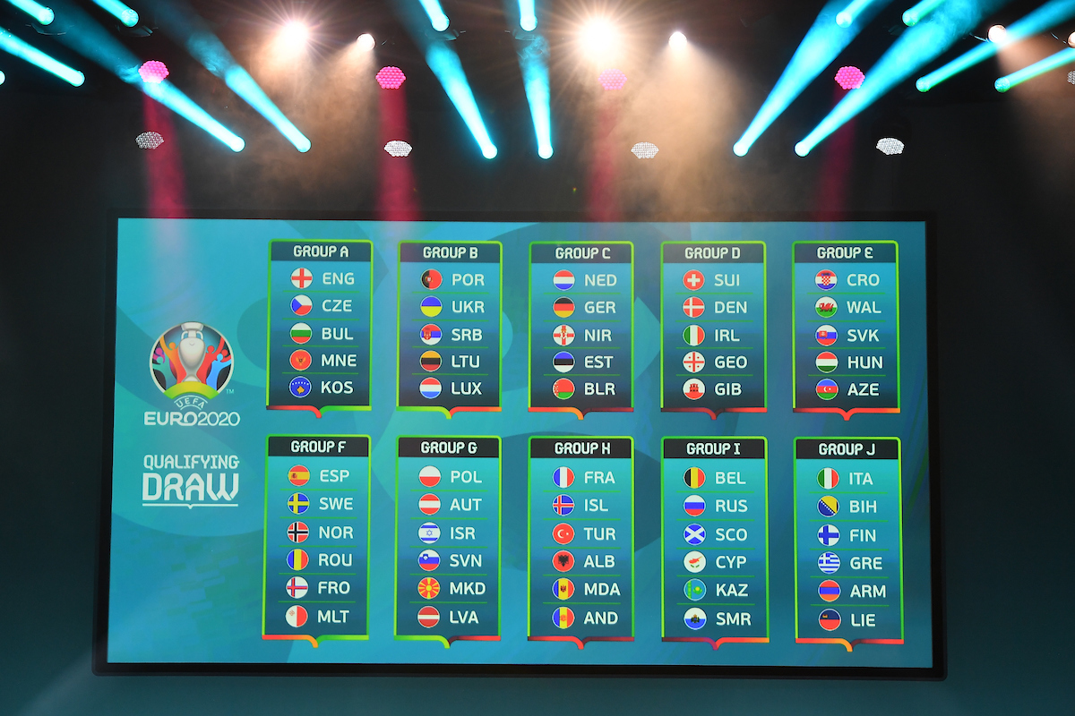 The UEFA EURO 2020 Qualifying Draw in full.