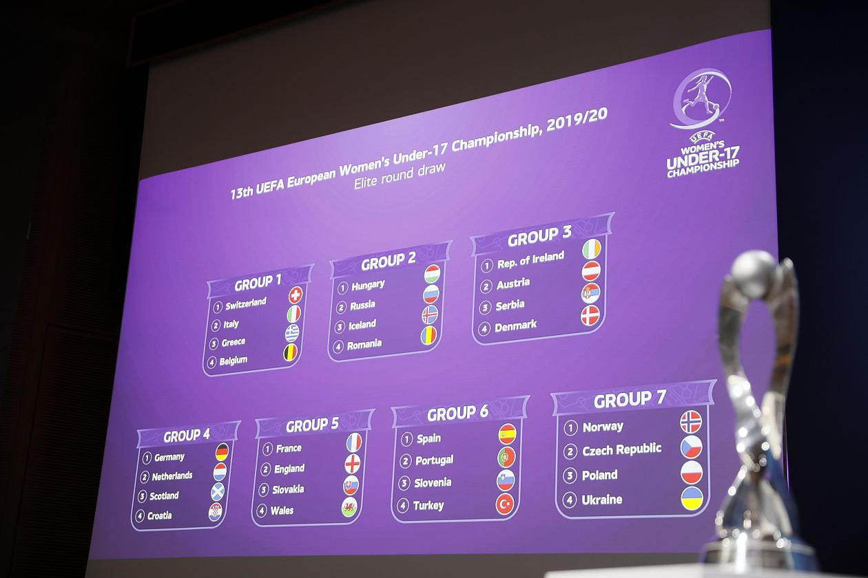 #WU17EURO elite and qualifying round opponents confirmed