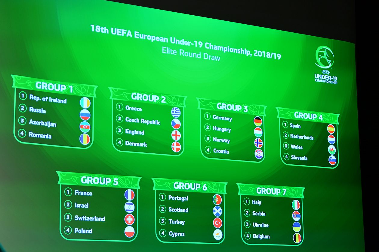 Draws made for #U17EURO and #U19EURO rounds